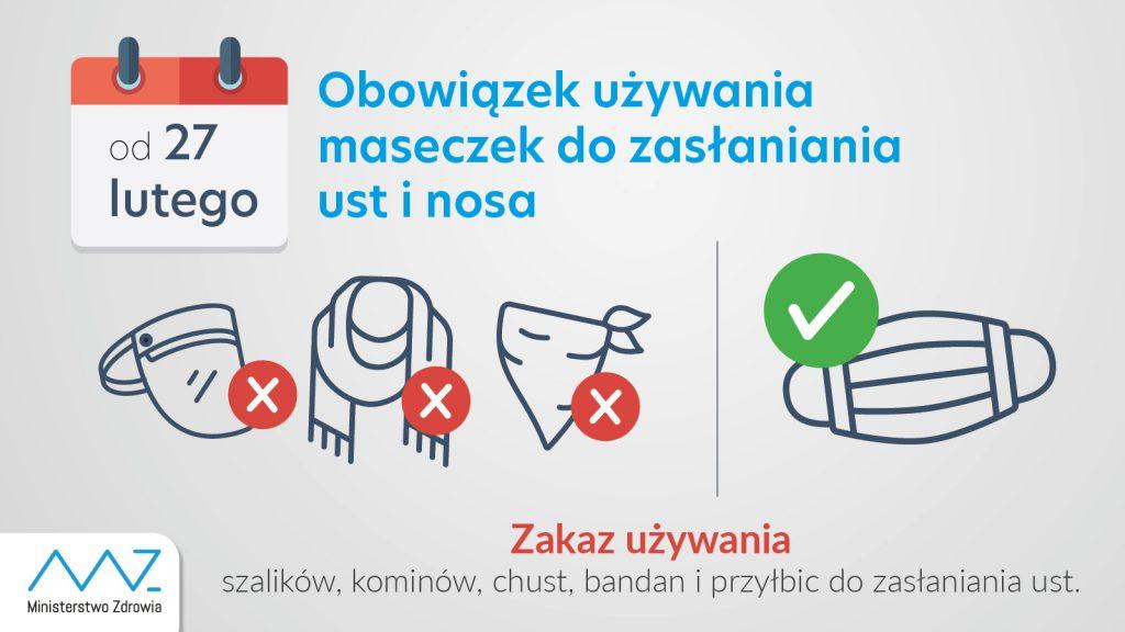 5.Obowiązek używania maseczek do zasłaniania ust i nosa