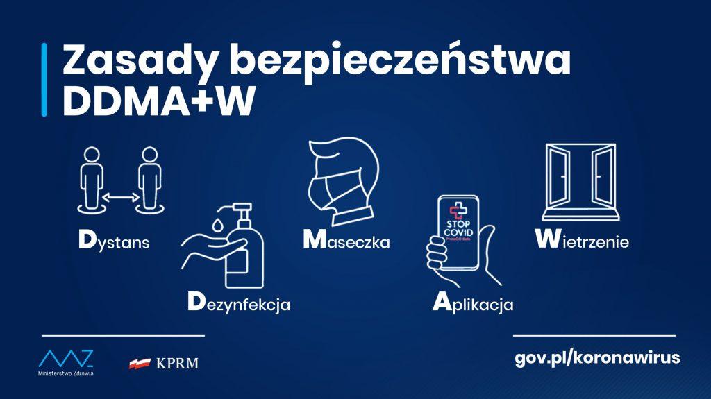 1.Zasady bezpieczeństwa DDMA+W